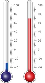 thermo-bug-thermometer-denaturierung